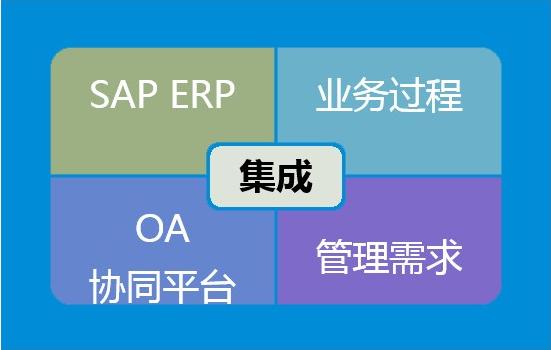 看图说话:你不了解的OA与SAP集成